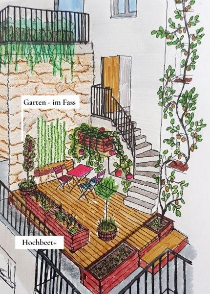 So könnte dein Dachgarten aussehen mit einem Hochbeet und dem Garten im Fass.