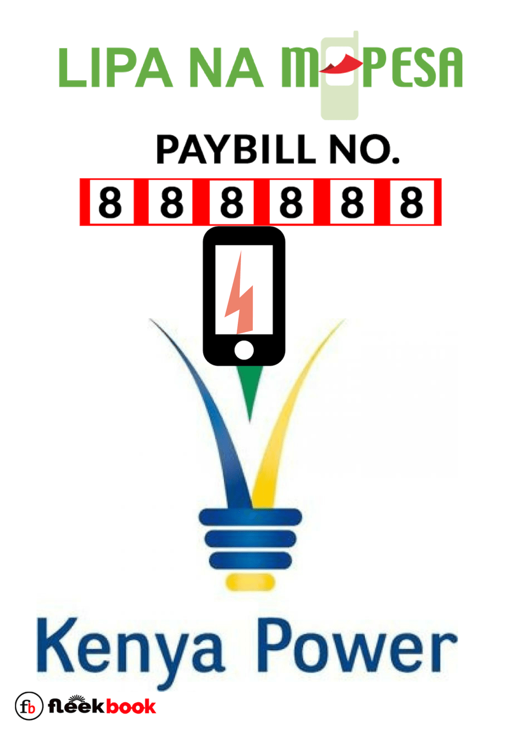 Buy KPLC tokens via mpesa