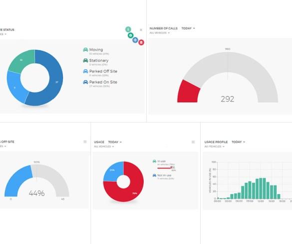 Quartix introduces new Dashboards feature
