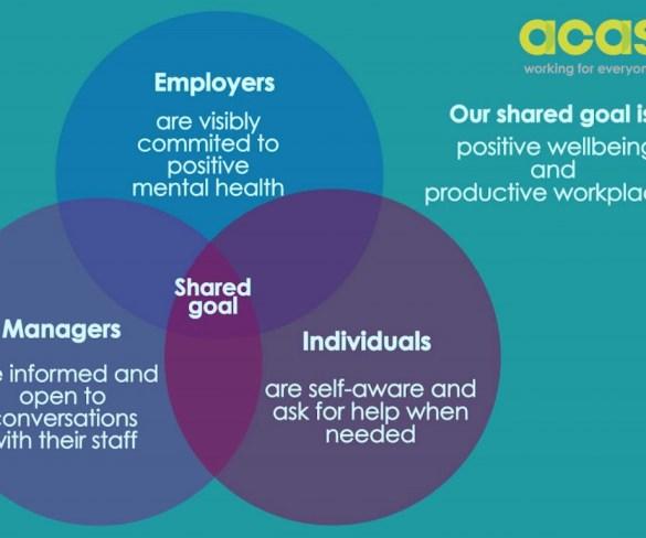 Acas develops framework for positive mental health at work