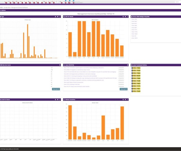 FSGB introduces bespoke dashboards for clients