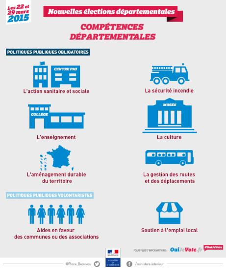 Competences-du-conseil-departemental