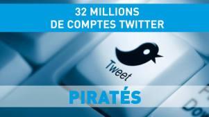 32 millions de comptes Twitter piratés