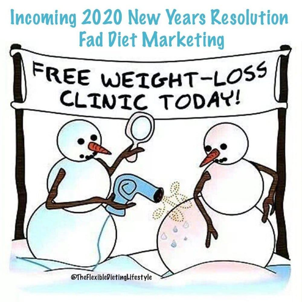 New Years Resolutions Fad Diet Marketing