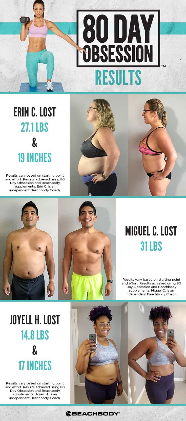 the 80 day obsession results