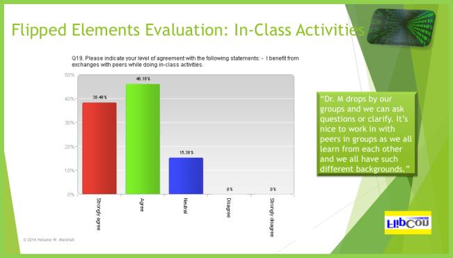 in-class-activities