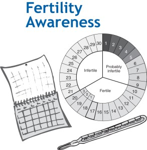 Natural Fertility Regulation an alternative to artificial contraception