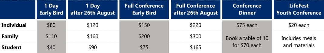 conference registration fees