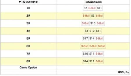 スクリーンショット 2011-10-10 22.39.03.png