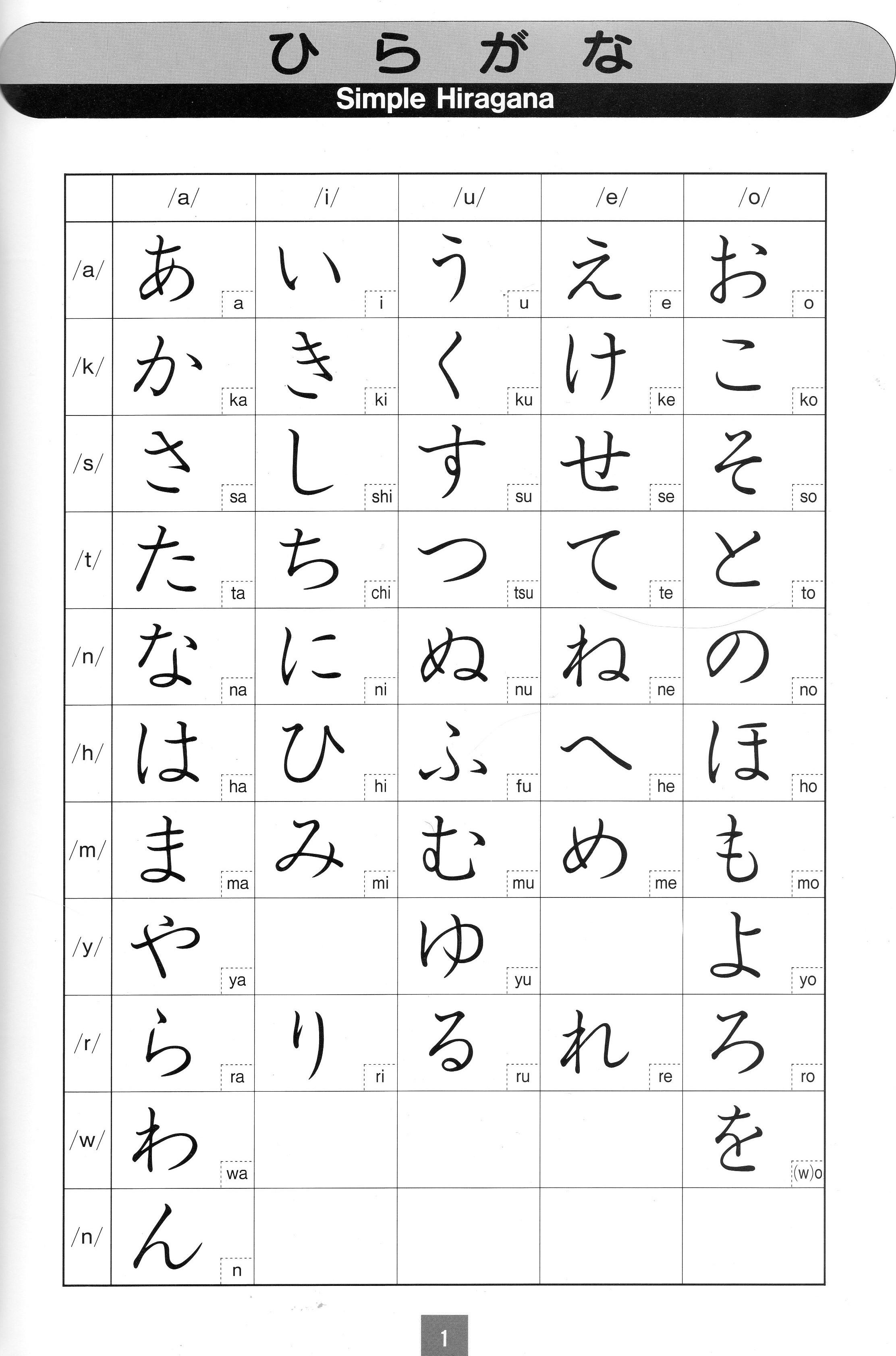 Japanese Homework