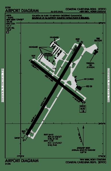 Carolina New Bern North Airport