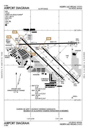 KVGT AIRPORT DIAGRAM (APD) FlightAware
