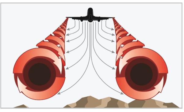 FAA Image Roll UP Process