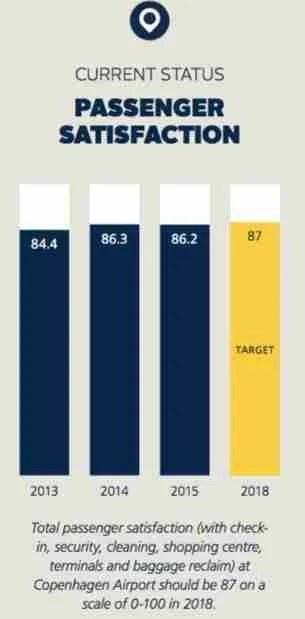 https___www_cph_dk_globalassets_om-cph_fondsborsmeddelelser-pdf_2016_group-annual-report-2015_pdf_1