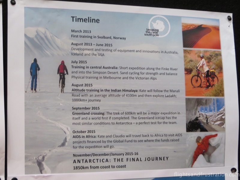 Breaking The Cycle South Pole timeline
