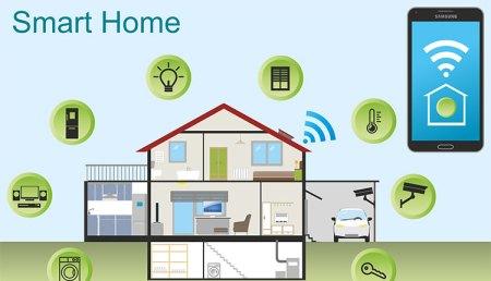 trådløst smarthome