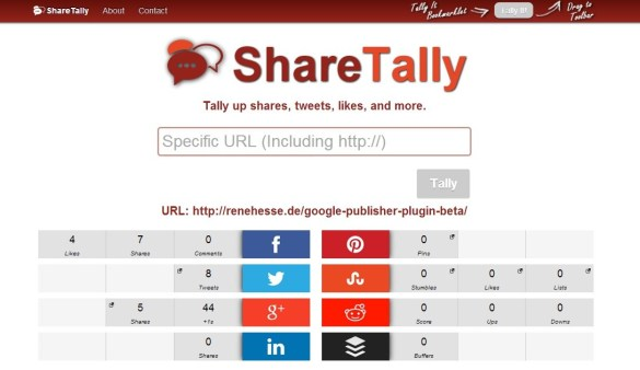 ShareTally