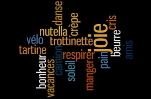exemple wordcloud enfance