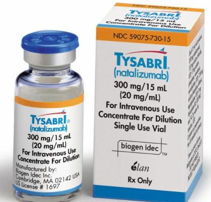 MNC-Tysabri-price-india-but-online