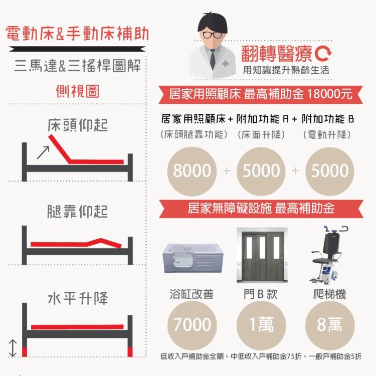 電動床補助