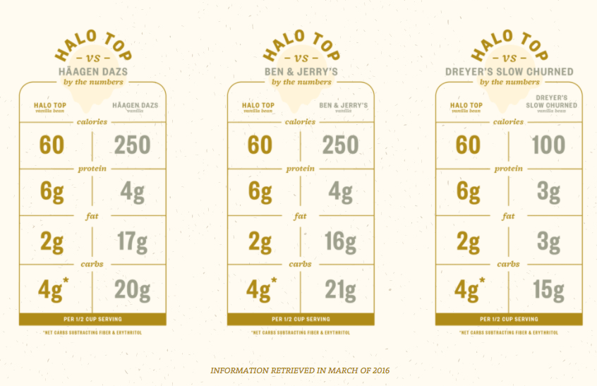 halotop nutation value