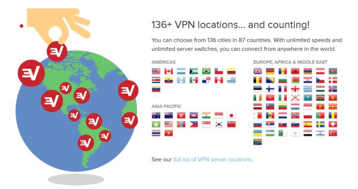 Express VPN locations