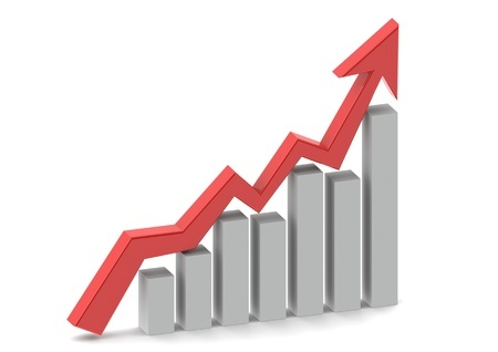 Ocala Home Prices