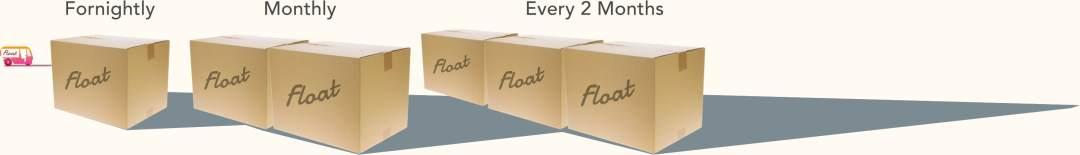 Float subscription options