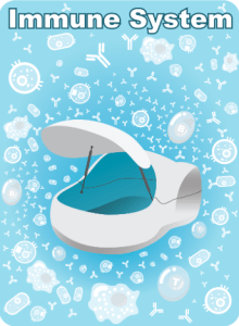 Immune support and floatation therapy