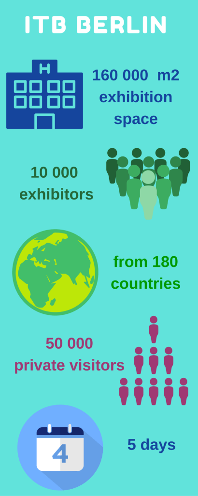 ITB Berlin_infographic