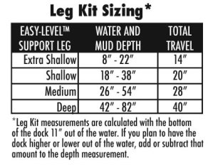 Sectional Dock Leg Sizing Chart