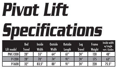 FLOE Pivot Boat Lifts Specifications Chart