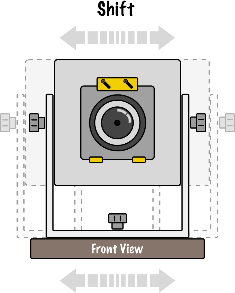 shift movement on a view camera