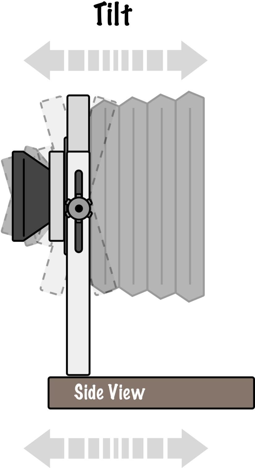 tilt movement on a view camera