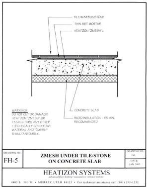 TileStone on Concrete Slab