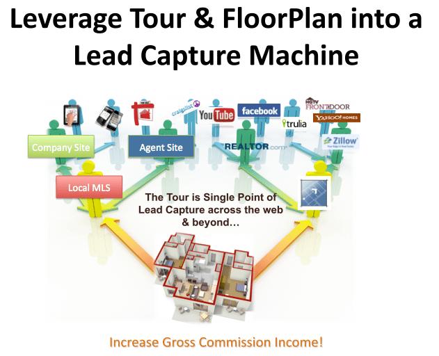 lead value