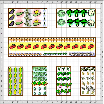 the perfect vegetable garden layout 5 basic considerations