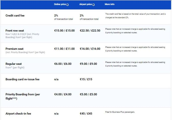 Ryanair fees change name Floralesque Tips for flying with Ryanair