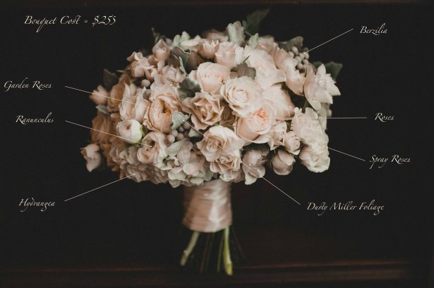 White and grey winter bridal bouquet pricing,  white roses, spray roses, berzillia, ranunculus, Dusty Miller - Bridal Bouquet Pricing by Flora Nova Design