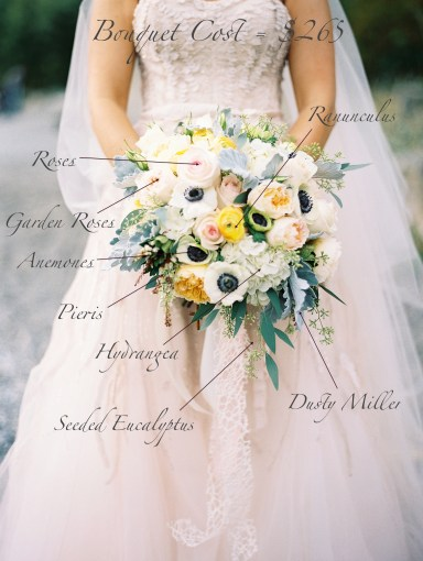 Bridal bouquet pricing and recipe of yellow and ivory roses, ranunculus, anemones, pieris, and seeded eucalyptus