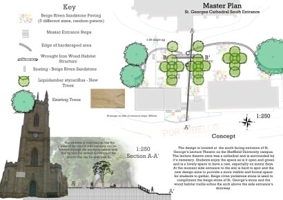 St Georges Master Plan