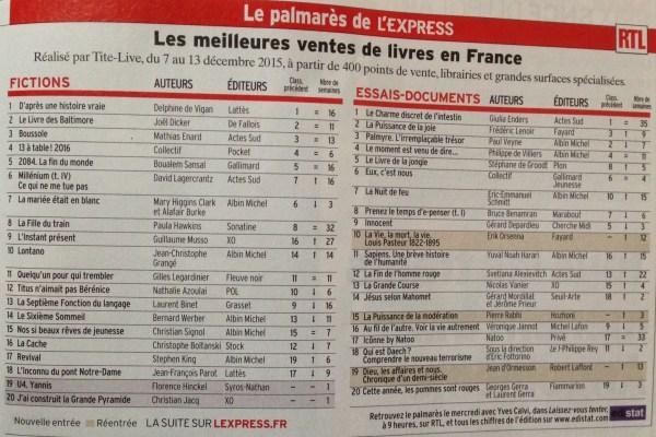 U4. Yannis dans le top 20 du classement de L'express !