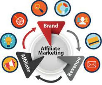 Affiliate Programs and Commissions