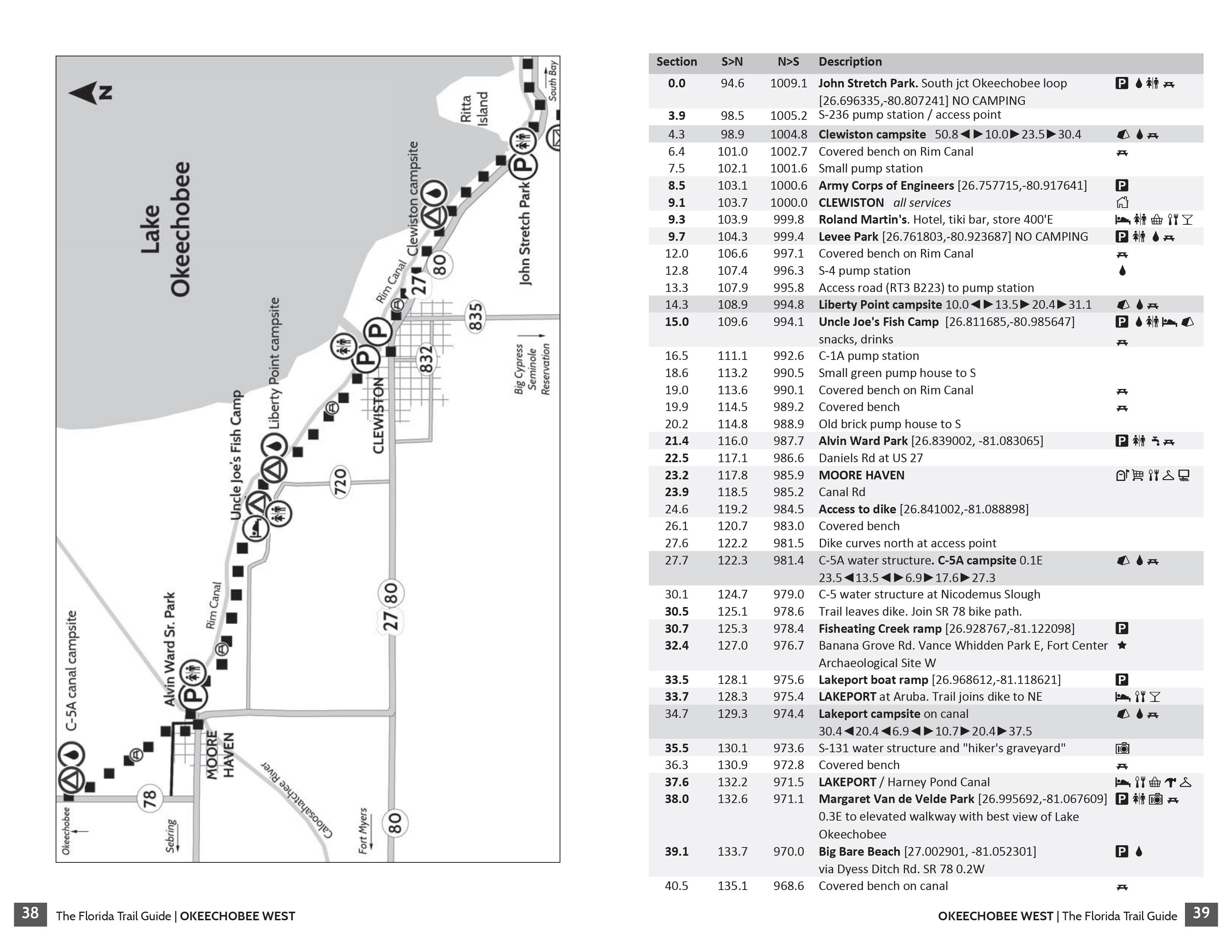 Florida Trail Hiking Guide