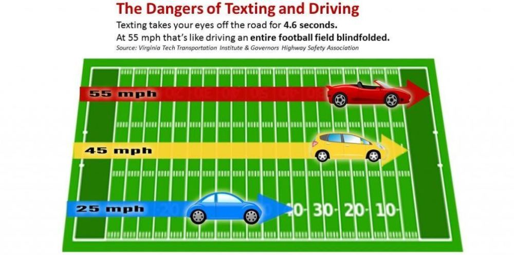 dangers-of-texting-and-driving-1