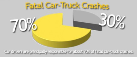 trucking-accident-lawyer-stats