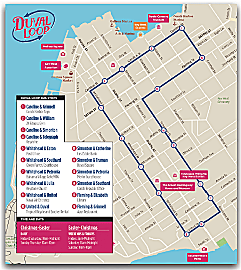 Duval Loop Bus Route