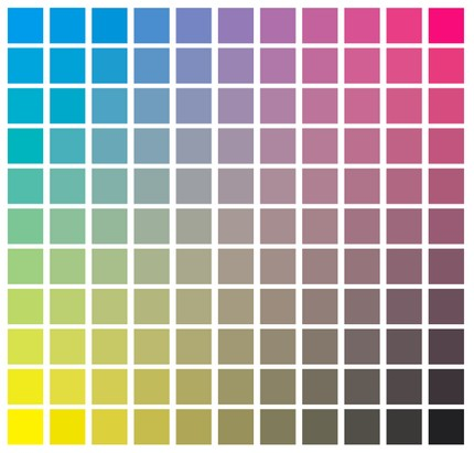 Paletă de culori pentru tipar.