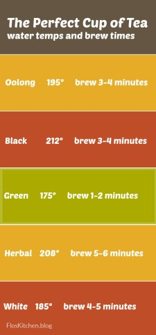Perfect Tea Water Temperatures and Brew Times