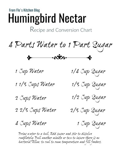 Hummingbird Nectar Recipe and Conversion Chart